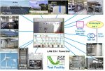 Ricerca sul Sistema Energetico S.p.A. (RSE)